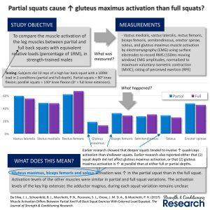 EMG-squats