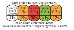 Voedingsetiket